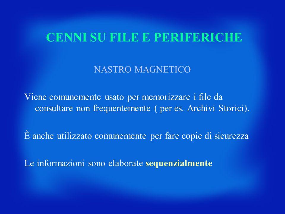 CENNI SU FILE E PERIFERICHE NASTRO MAGNETICO Viene comunemente usato per memorizzare i file da consultare non frequentemente ( per es. Archivi Storici