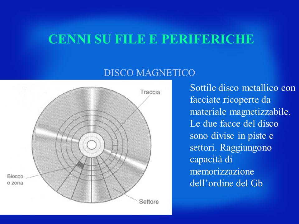 CENNI SU FILE E PERIFERICHE DISCO MAGNETICO Sottile disco metallico con facciate ricoperte da materiale magnetizzabile. Le due facce del disco sono di