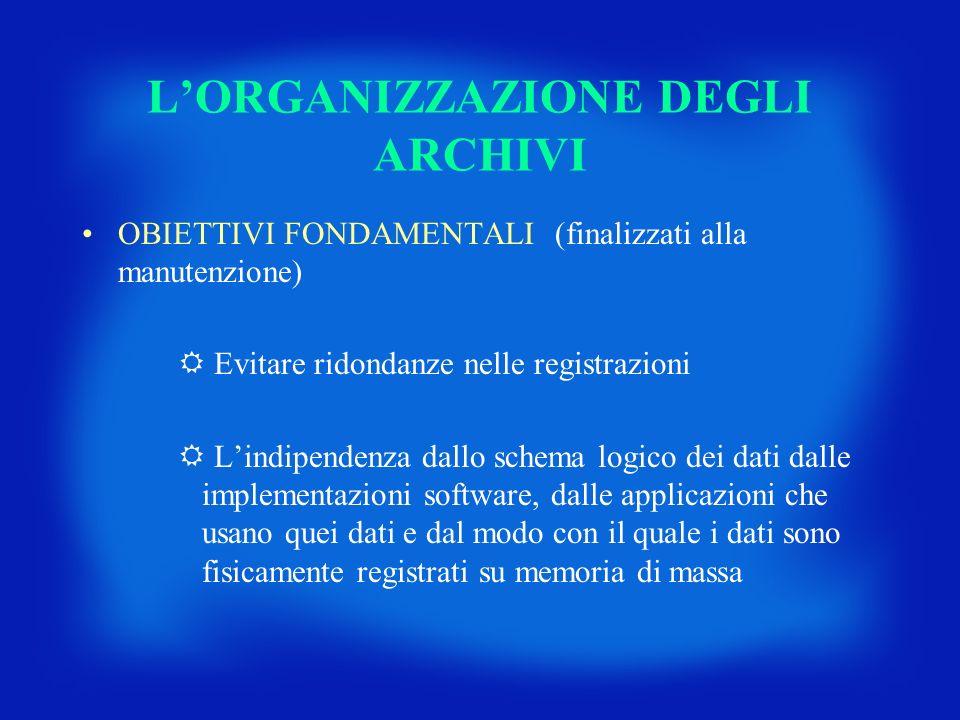 LORGANIZZAZIONE DEGLI ARCHIVI OBIETTIVI FONDAMENTALI (finalizzati alla manutenzione) R Evitare ridondanze nelle registrazioni R Lindipendenza dallo sc