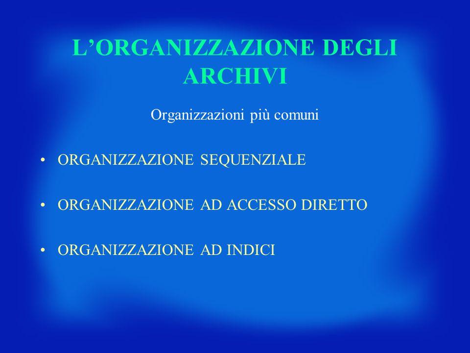 LORGANIZZAZIONE DEGLI ARCHIVI Organizzazioni più comuni ORGANIZZAZIONE SEQUENZIALE ORGANIZZAZIONE AD ACCESSO DIRETTO ORGANIZZAZIONE AD INDICI