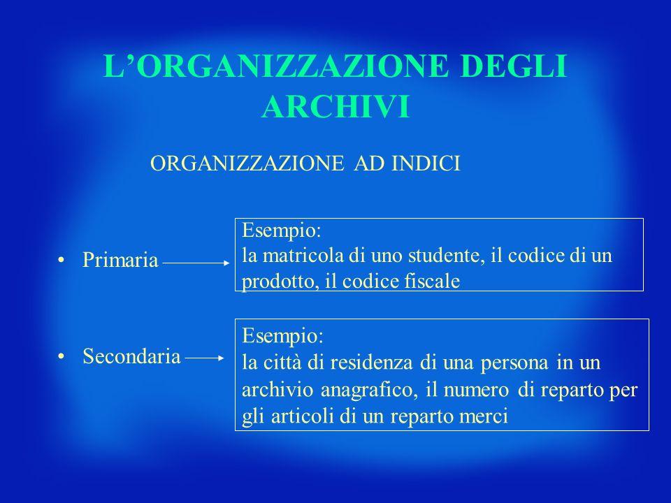 LORGANIZZAZIONE DEGLI ARCHIVI ORGANIZZAZIONE AD INDICI Primaria Secondaria Esempio: la matricola di uno studente, il codice di un prodotto, il codice