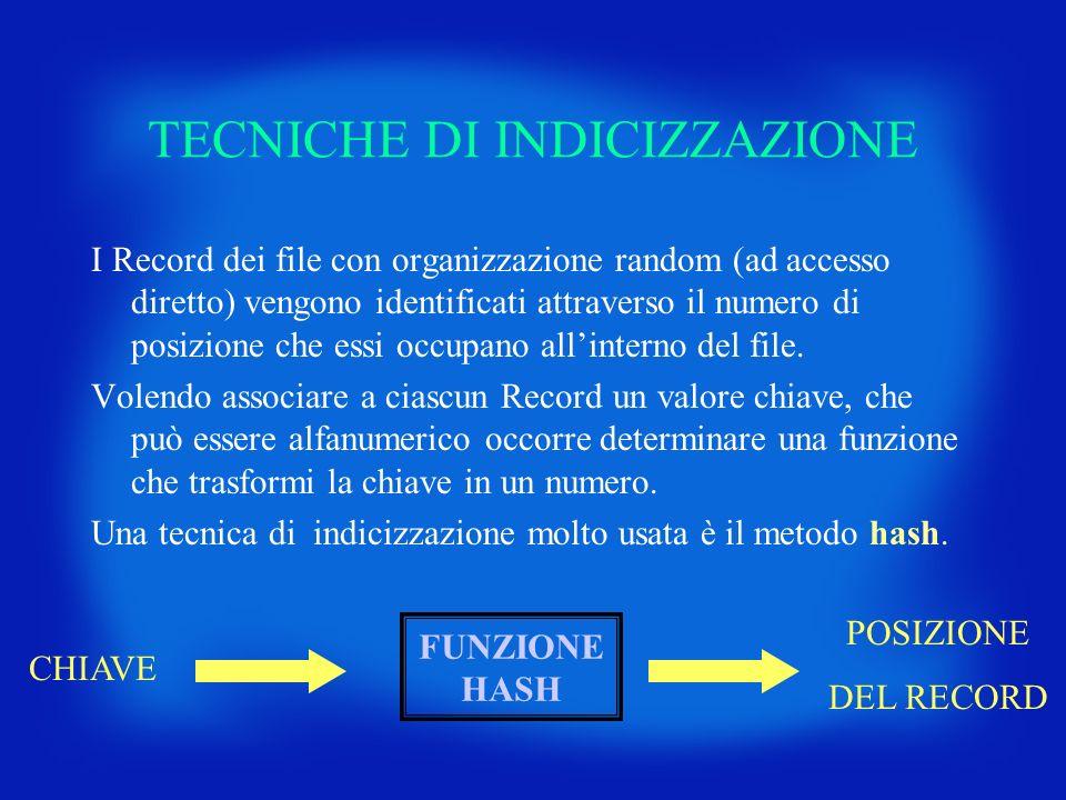 TECNICHE DI INDICIZZAZIONE I Record dei file con organizzazione random (ad accesso diretto) vengono identificati attraverso il numero di posizione che