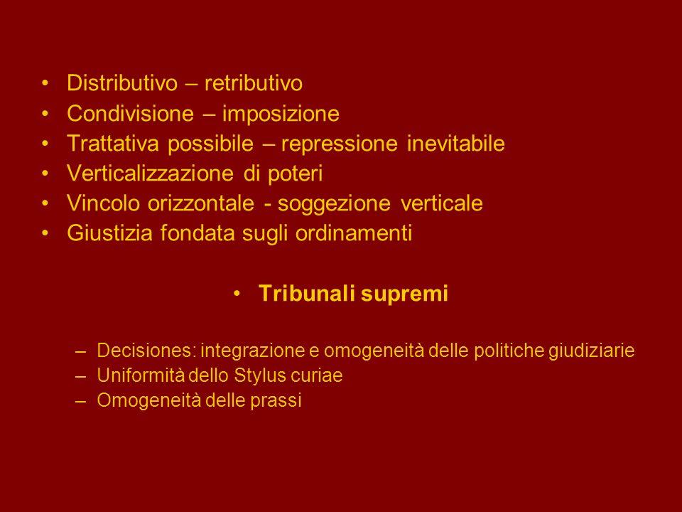 Distributivo – retributivo Condivisione – imposizione Trattativa possibile – repressione inevitabile Verticalizzazione di poteri Vincolo orizzontale -