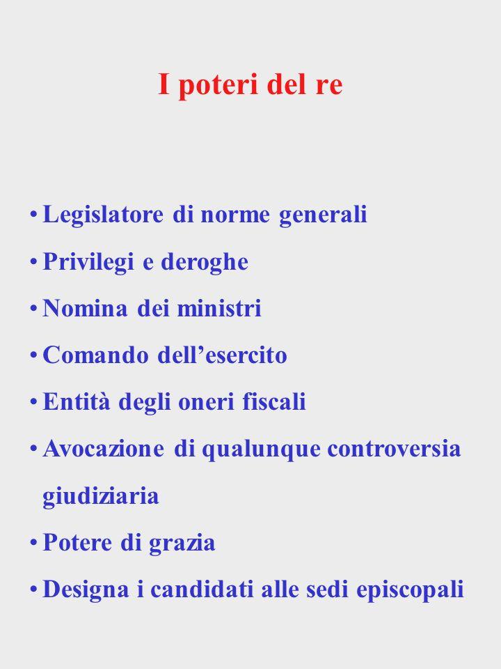 I poteri del re Legislatore di norme generali Privilegi e deroghe Nomina dei ministri Comando dellesercito Entità degli oneri fiscali Avocazione di qu