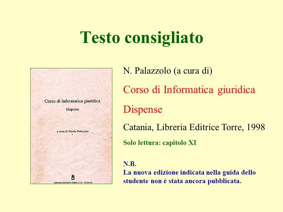 N. Palazzolo (a cura di) Corso di Informatica giuridica Dispense Catania, Libreria Editrice Torre, 1998 Testo consigliato Solo lettura: capitolo XI N.