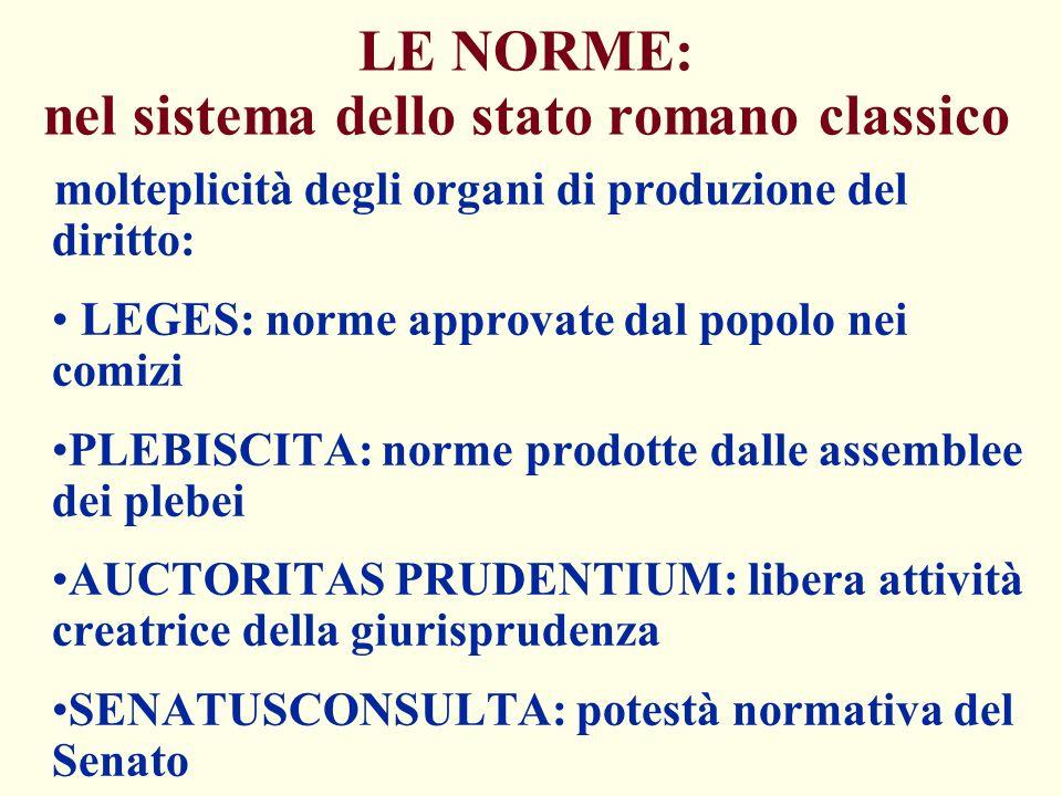 LE NORME: nel sistema dello stato romano classico molteplicità degli organi di produzione del diritto: LEGES: norme approvate dal popolo nei comizi PL