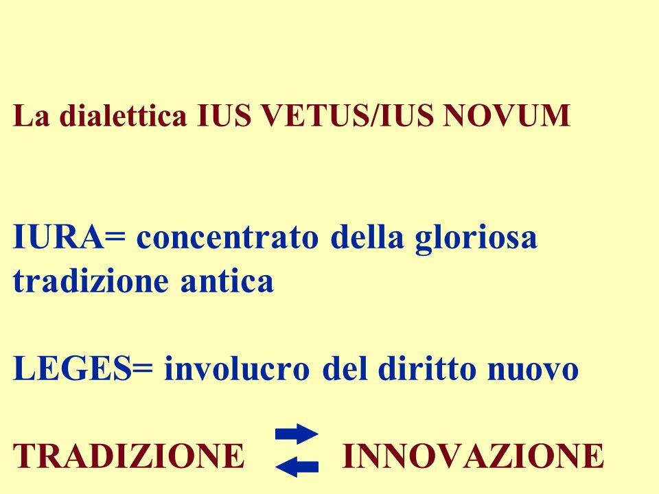 La dialettica IUS VETUS/IUS NOVUM IURA= concentrato della gloriosa tradizione antica LEGES= involucro del diritto nuovo TRADIZIONEINNOVAZIONE