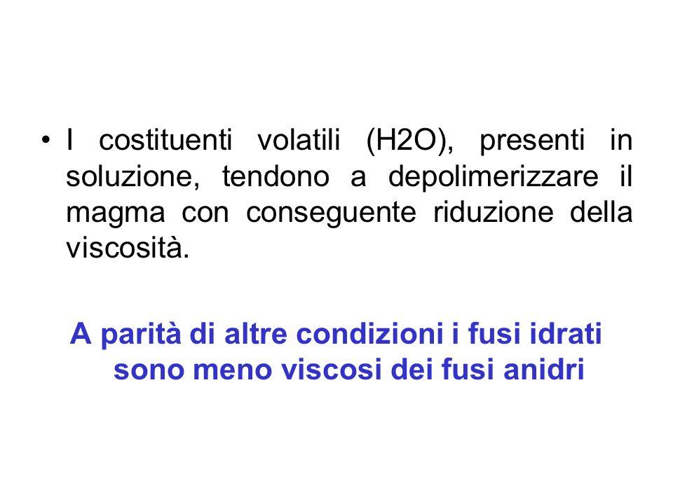 I costituenti volatili (H2O), presenti in soluzione, tendono a depolimerizzare il magma con conseguente riduzione della viscosità. A parità di altre c