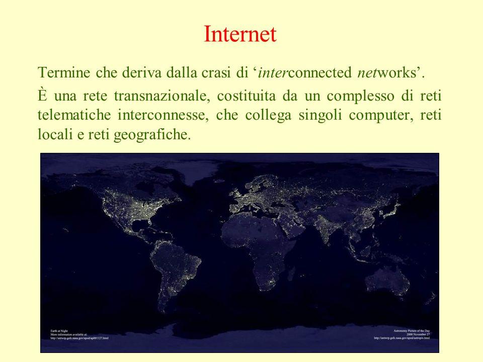 TCP/IP Protocollo di comunicazione Transmission Control Protocol Internet Protocol