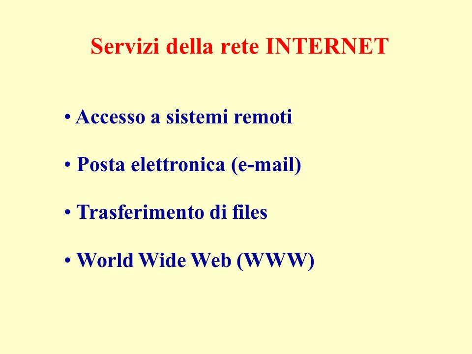 Servizi della rete INTERNET Accesso a sistemi remoti Posta elettronica (e-mail) Trasferimento di files World Wide Web (WWW)