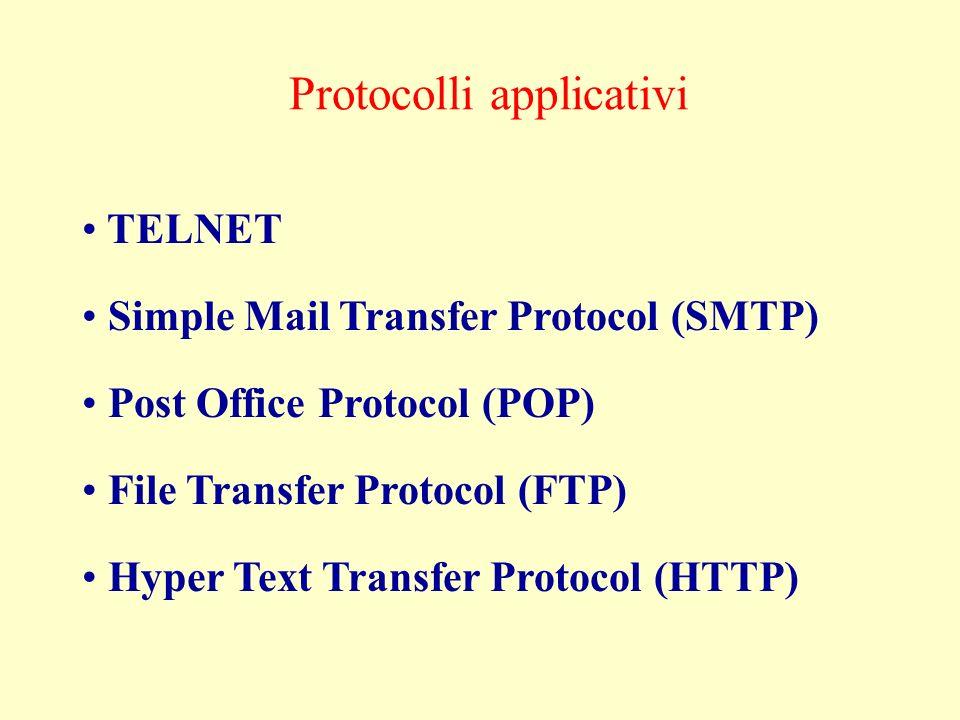 Uniform Resource Locator (URL) http://www.lex.unict.it/guida/2008/cdg.htm Protocollo applicativo Nome di dominio Percorso o Directory Documento Estensione File Host o Web server