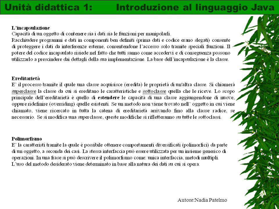 Autore:Nadia Patelmo Unità didattica 1: Introduzione al linguaggio Java