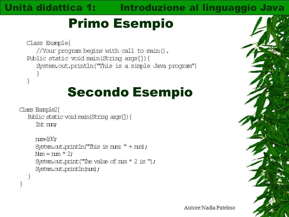 Autore:Nadia Patelmo Primo Esempio Secondo Esempio Unità didattica 1: Introduzione al linguaggio Java
