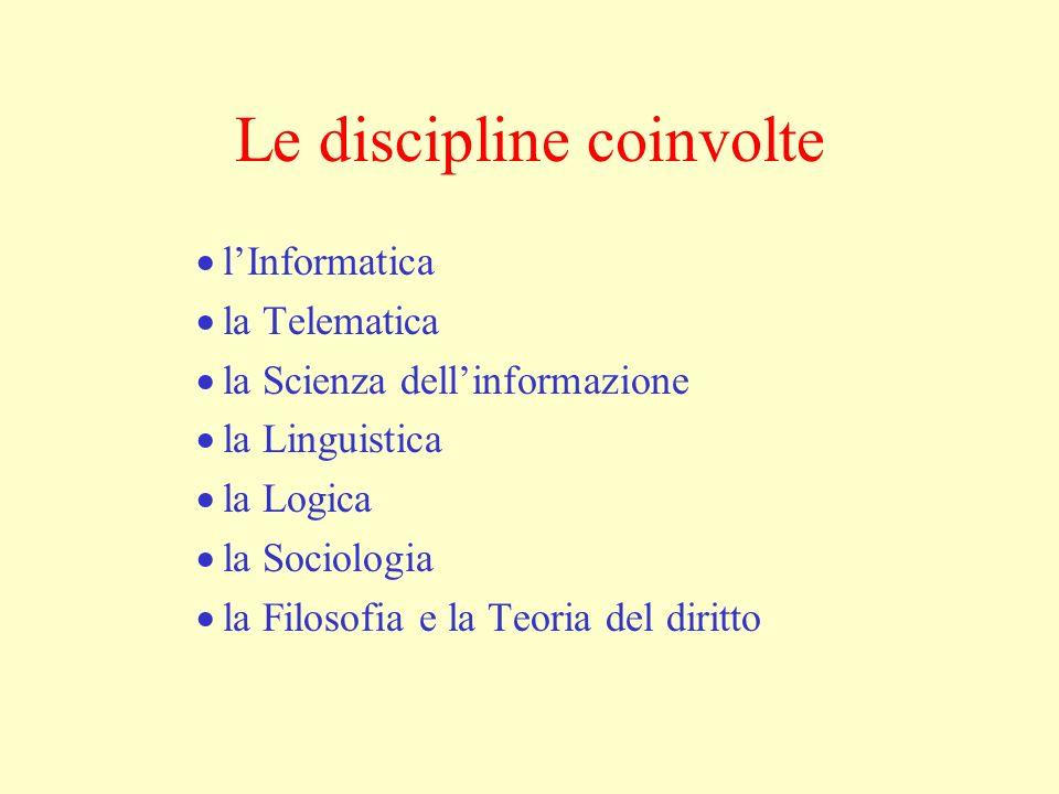 Le discipline coinvolte lInformatica la Telematica la Scienza dellinformazione la Linguistica la Logica la Sociologia la Filosofia e la Teoria del dir