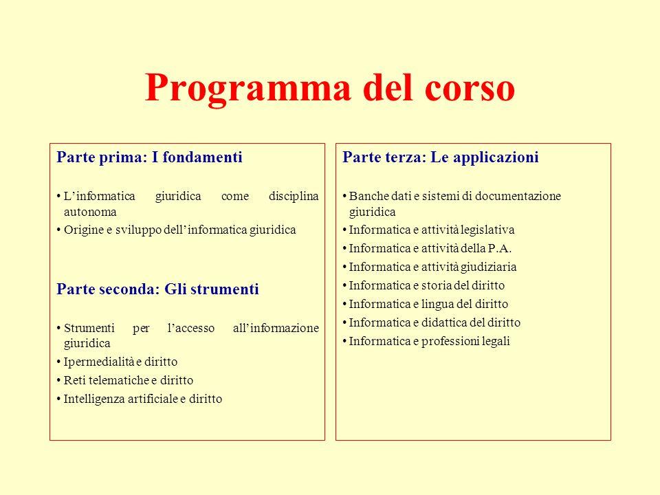 Programma del corso Parte prima: I fondamenti Linformatica giuridica come disciplina autonoma Origine e sviluppo dellinformatica giuridica Parte secon