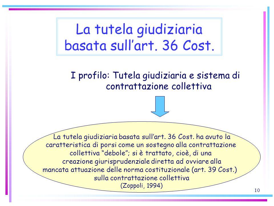 10 La tutela giudiziaria basata sullart. 36 Cost. I profilo: Tutela giudiziaria e sistema di contrattazione collettiva La tutela giudiziaria basata su