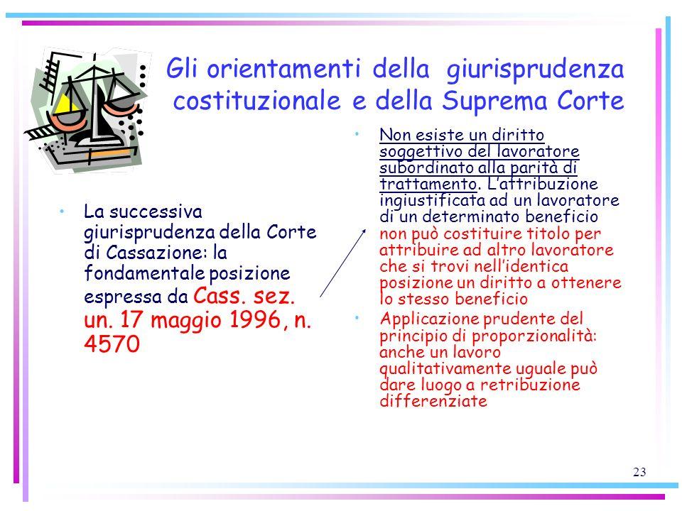 23 Gli orientamenti della giurisprudenza costituzionale e della Suprema Corte La successiva giurisprudenza della Corte di Cassazione: la fondamentale