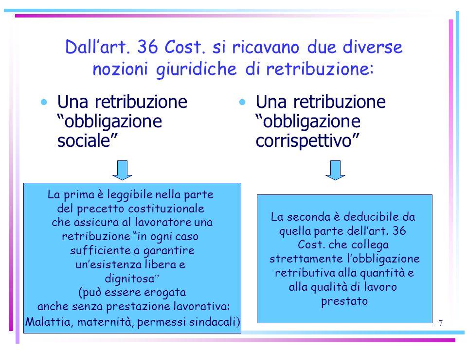 7 Dallart. 36 Cost. si ricavano due diverse nozioni giuridiche di retribuzione: Una retribuzione obbligazione sociale Una retribuzione obbligazione co