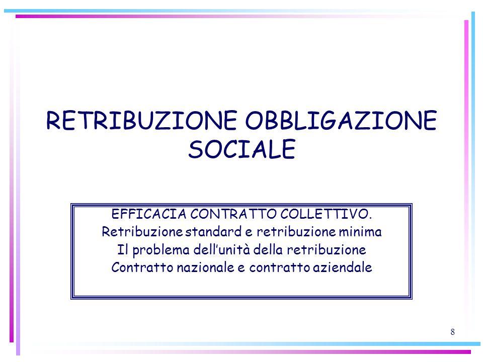 8 RETRIBUZIONE OBBLIGAZIONE SOCIALE EFFICACIA CONTRATTO COLLETTIVO. Retribuzione standard e retribuzione minima Il problema dellunità della retribuzio