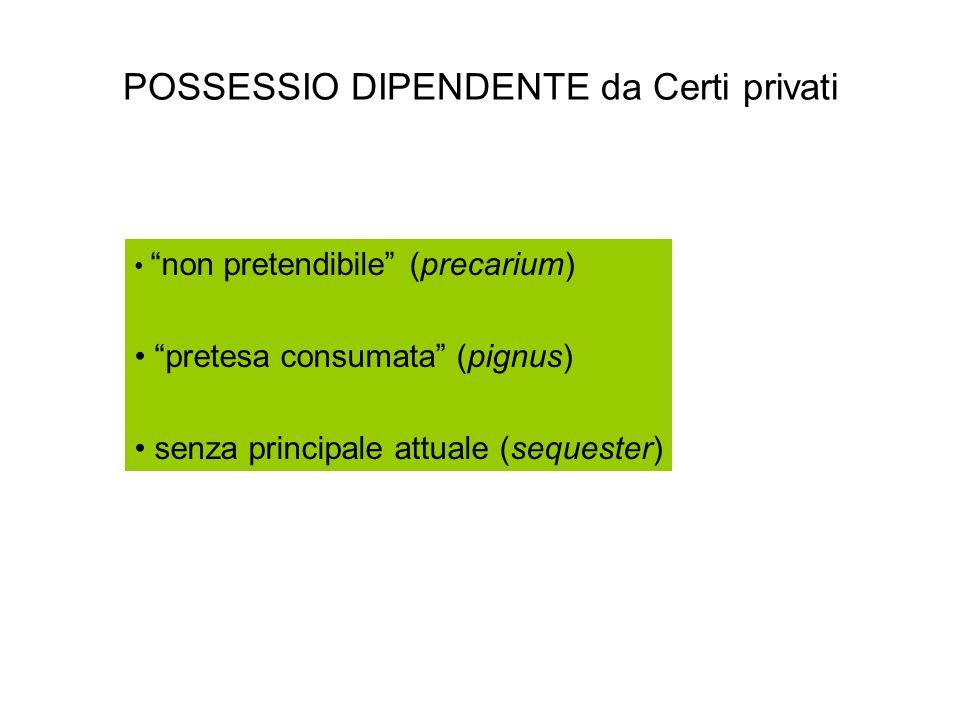 POSSESSIO DIPENDENTE da Certi privati non pretendibile (precarium) pretesa consumata (pignus) senza principale attuale (sequester)