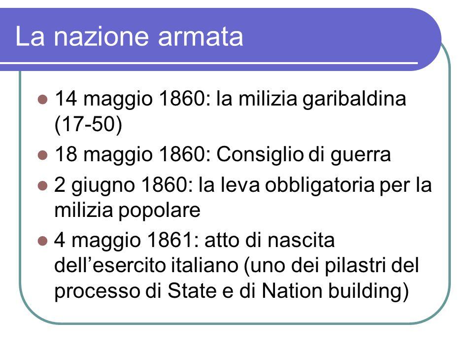 La nazione armata 14 maggio 1860: la milizia garibaldina (17-50) 18 maggio 1860: Consiglio di guerra 2 giugno 1860: la leva obbligatoria per la milizia popolare 4 maggio 1861: atto di nascita dellesercito italiano (uno dei pilastri del processo di State e di Nation building)