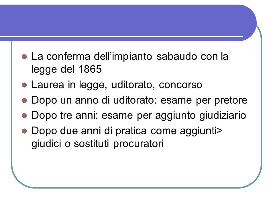 La conferma dellimpianto sabaudo con la legge del 1865 Laurea in legge, uditorato, concorso Dopo un anno di uditorato: esame per pretore Dopo tre anni