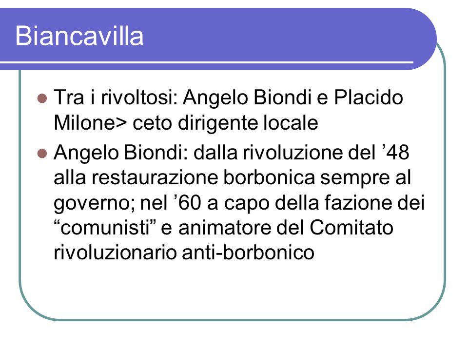 Biancavilla Tra i rivoltosi: Angelo Biondi e Placido Milone> ceto dirigente locale Angelo Biondi: dalla rivoluzione del 48 alla restaurazione borbonic