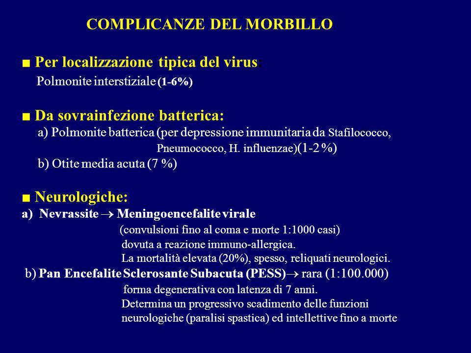COMPLICANZE DEL MORBILLO Per localizzazione tipica del virus: Polmonite interstiziale (1-6%) Da sovrainfezione batterica: a) Polmonite batterica (per