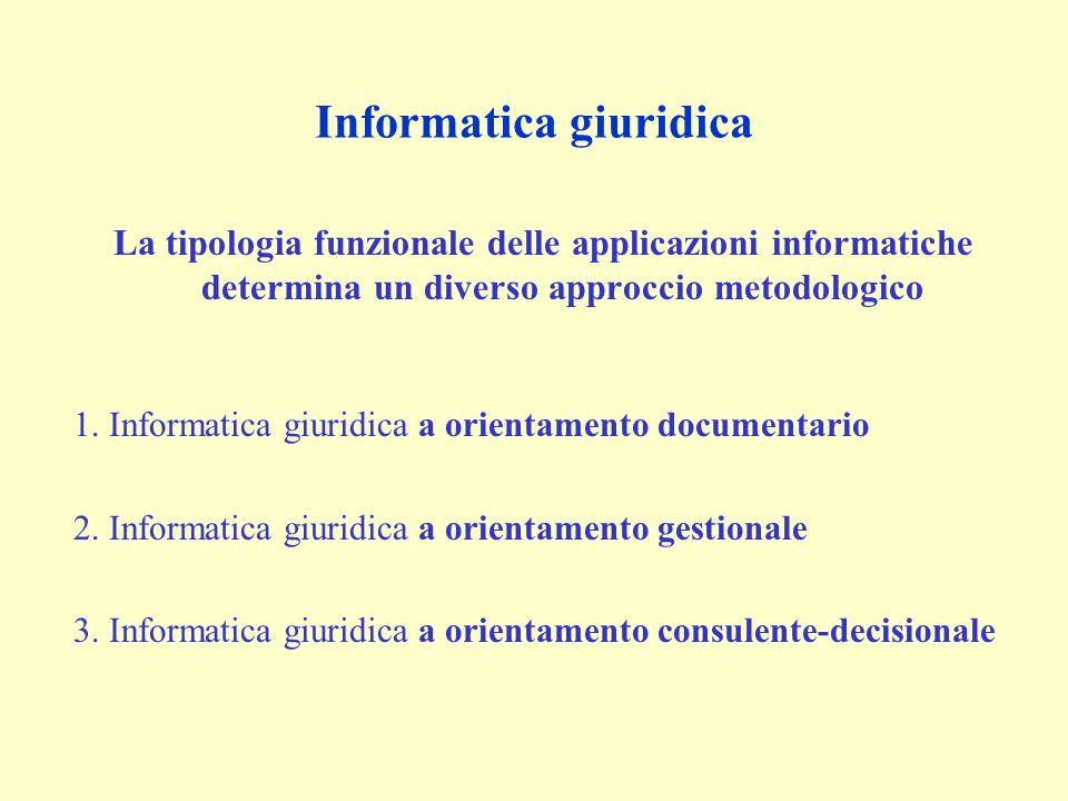La tipologia funzionale delle applicazioni informatiche determina un diverso approccio metodologico 1. Informatica giuridica a orientamento documentar