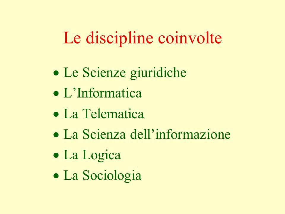Le discipline coinvolte Le Scienze giuridiche LInformatica La Telematica La Scienza dellinformazione La Logica La Sociologia