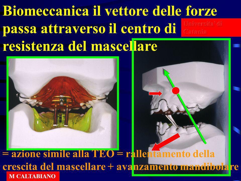 = azione simile alla TEO = rallentamento della crescita del mascellare + avanzamento mandibolare Biomeccanica il vettore delle forze passa attraverso
