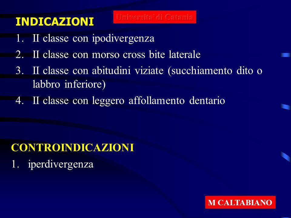 INDICAZIONI 1.II classe con ipodivergenza 2.II classe con morso cross bite laterale 3.II classe con abitudini viziate (succhiamento dito o labbro infe