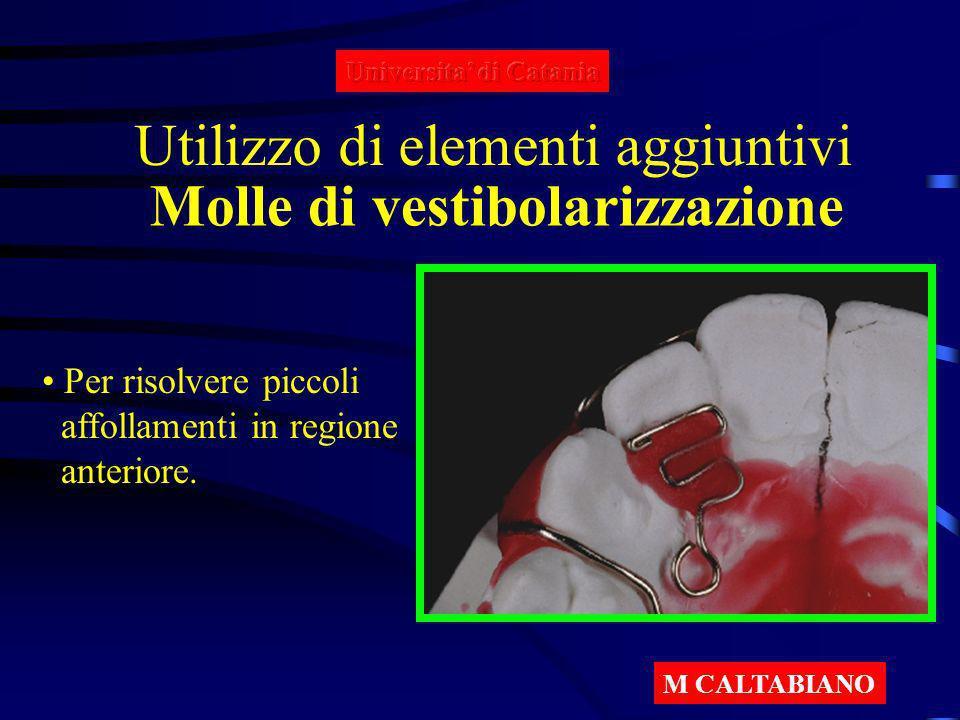 Molle di vestibolarizzazione Utilizzo di elementi aggiuntivi Per risolvere piccoli affollamenti in regione anteriore. M CALTABIANO