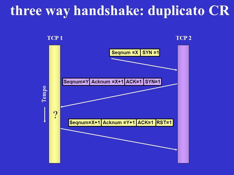 TCP 1TCP 2 Seqnum=Y Acknum =X+1 ACK=1 SYN=1 Tempo Seqnum =X SYN =1 Seqnum=X+1 Acknum =Y+1 ACK=1 RST=1 three way handshake: duplicato CR ?