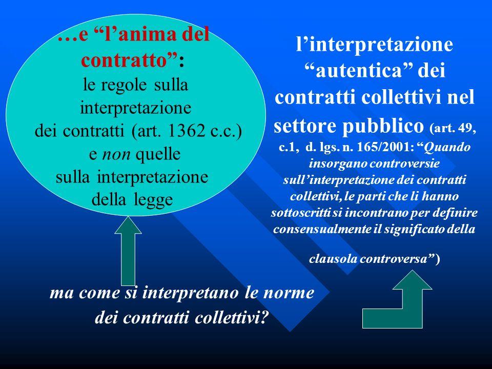 linterpretazione autentica dei contratti collettivi nel settore pubblico (art. 49, c.1, d. lgs. n. 165/2001: Quando insorgano controversie sullinterpr
