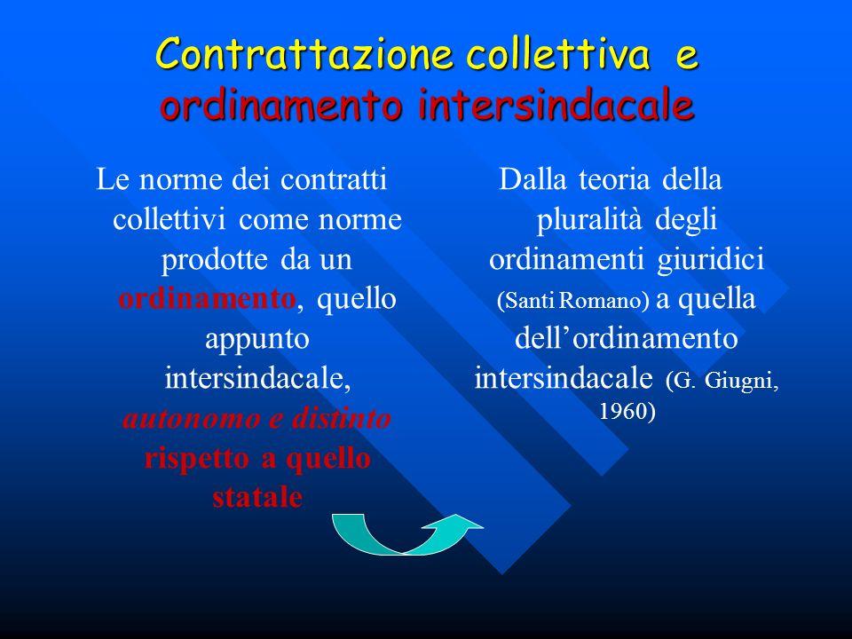 Contrattazione collettiva e ordinamento intersindacale Le norme dei contratti collettivi come norme prodotte da un ordinamento, quello appunto intersi