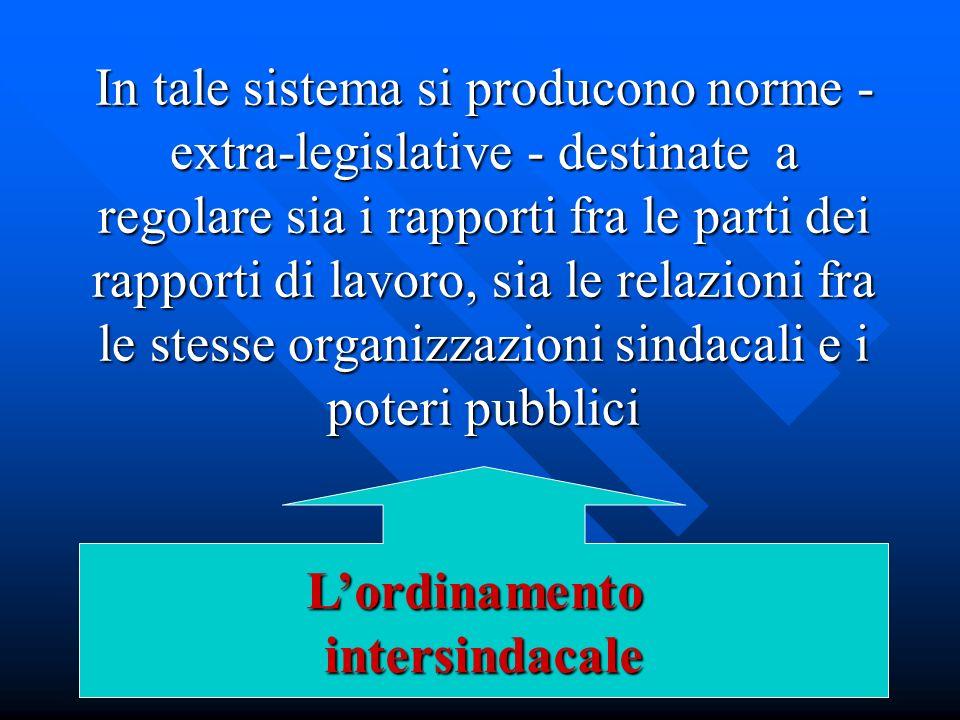 In tale sistema si producono norme - extra-legislative - destinate a regolare sia i rapporti fra le parti dei rapporti di lavoro, sia le relazioni fra