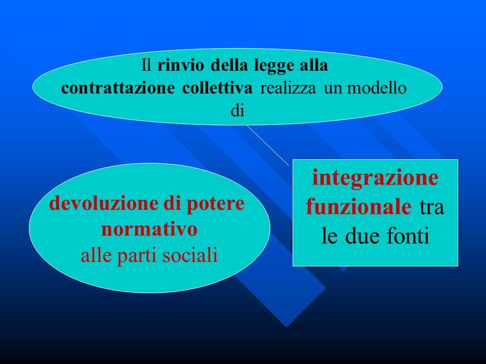 Il rinvio della legge alla contrattazione collettiva realizza un modello di integrazione funzionale tra le due fonti devoluzione di potere normativo a