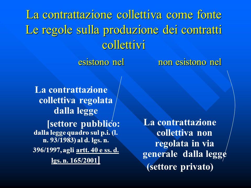 La contrattazione collettiva come fonte Le regole sulla produzione dei contratti collettivi esistono nel non esistono nel La contrattazione collettiva