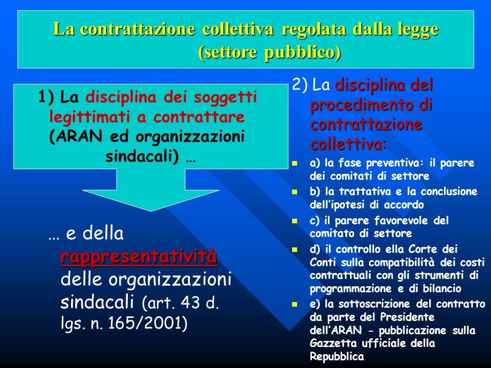 rappresentatività … e della rappresentatività delle organizzazioni sindacali (art. 43 d. lgs. n. 165/2001) 2) La disciplina del procedimento di contra