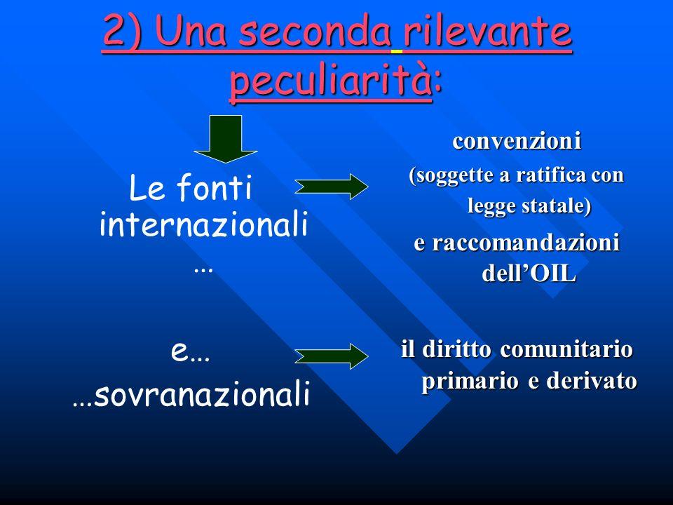 2) Una seconda rilevante peculiarità: Le fonti internazionali … e… …sovranazionali convenzioni (soggette a ratifica con legge statale) e raccomandazio