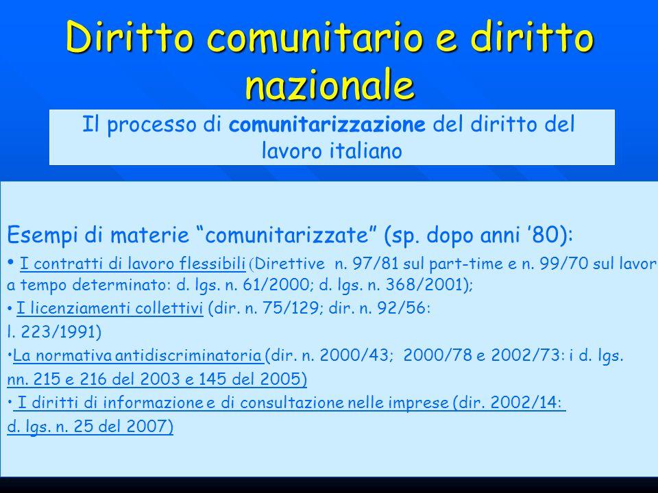 Diritto comunitario e diritto nazionale Il processo di comunitarizzazione del diritto del lavoro italiano Esempi di materie comunitarizzate (sp. dopo