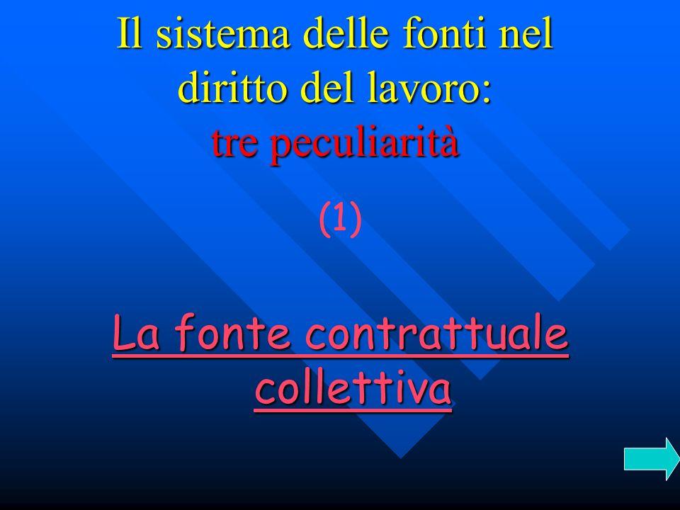 Il sistema delle fonti nel diritto del lavoro: tre peculiarità (1) La fonte contrattuale collettiva