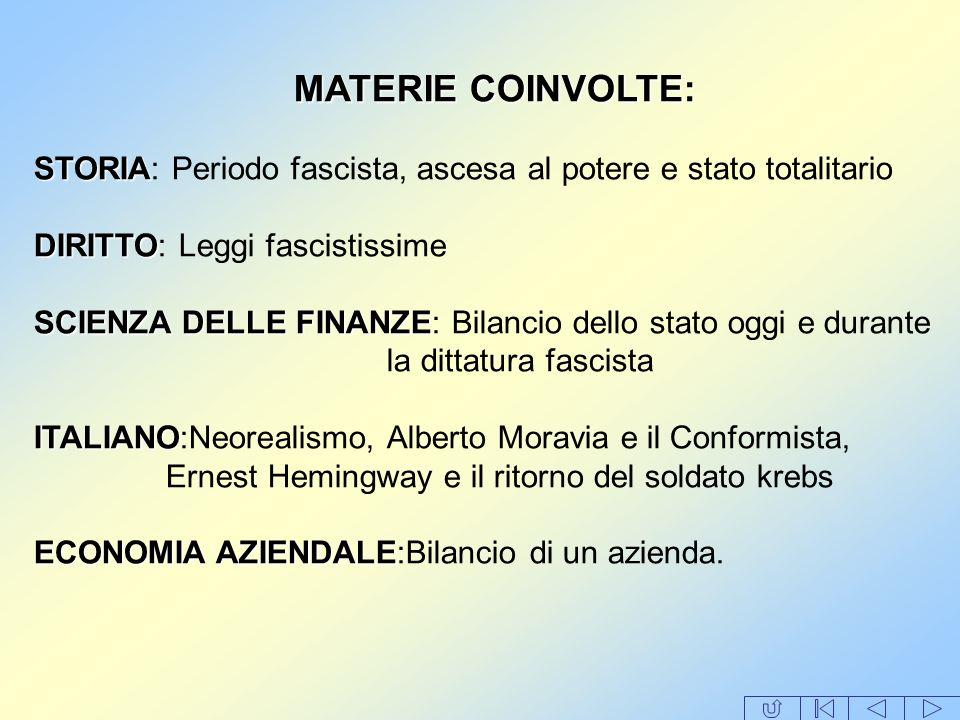 MATERIE COINVOLTE: STORIA STORIA: Periodo fascista, ascesa al potere e stato totalitario DIRITTO DIRITTO: Leggi fascistissime SCIENZA DELLE FINANZE SC