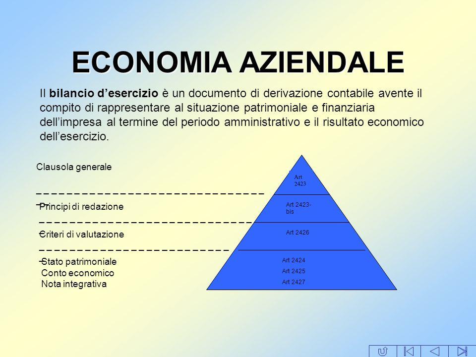 ECONOMIA AZIENDALE Il bilancio desercizio è un documento di derivazione contabile avente il compito di rappresentare al situazione patrimoniale e fina