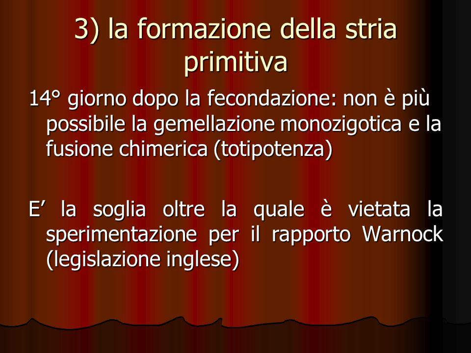 3) la formazione della stria primitiva 14° giorno dopo la fecondazione: non è più possibile la gemellazione monozigotica e la fusione chimerica (totip