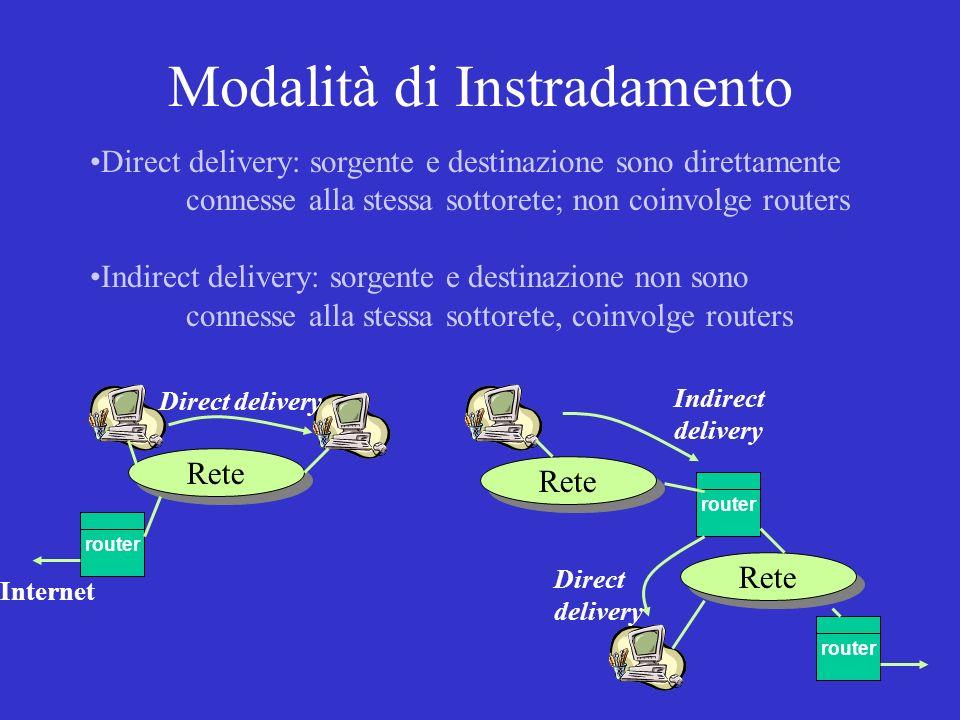 Modalità di Instradamento Direct delivery: sorgente e destinazione sono direttamente connesse alla stessa sottorete; non coinvolge routers Indirect de