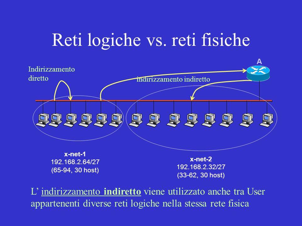 A x-net-2 192.168.2.32/27 (33-62, 30 host) x-net-1 192.168.2.64/27 (65-94, 30 host) Reti logiche vs. reti fisiche L indirizzamento indiretto viene uti