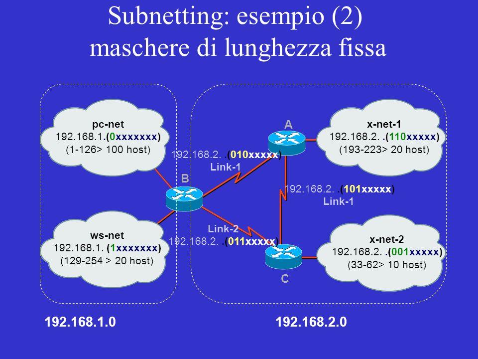 192.168.1.0192.168.2.0 Subnetting: esempio (2) maschere di lunghezza fissa A C B pc-net 192.168.1.(0xxxxxxx) (1-126> 100 host) ws-net 192.168.1. (1xxx
