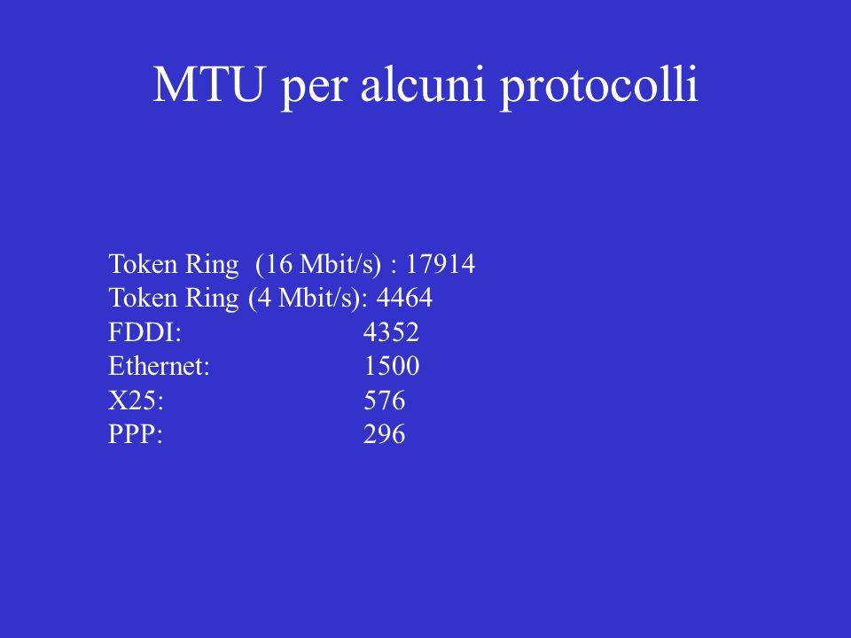 MTU per alcuni protocolli Token Ring (16 Mbit/s) : 17914 Token Ring (4 Mbit/s): 4464 FDDI:4352 Ethernet:1500 X25:576 PPP:296